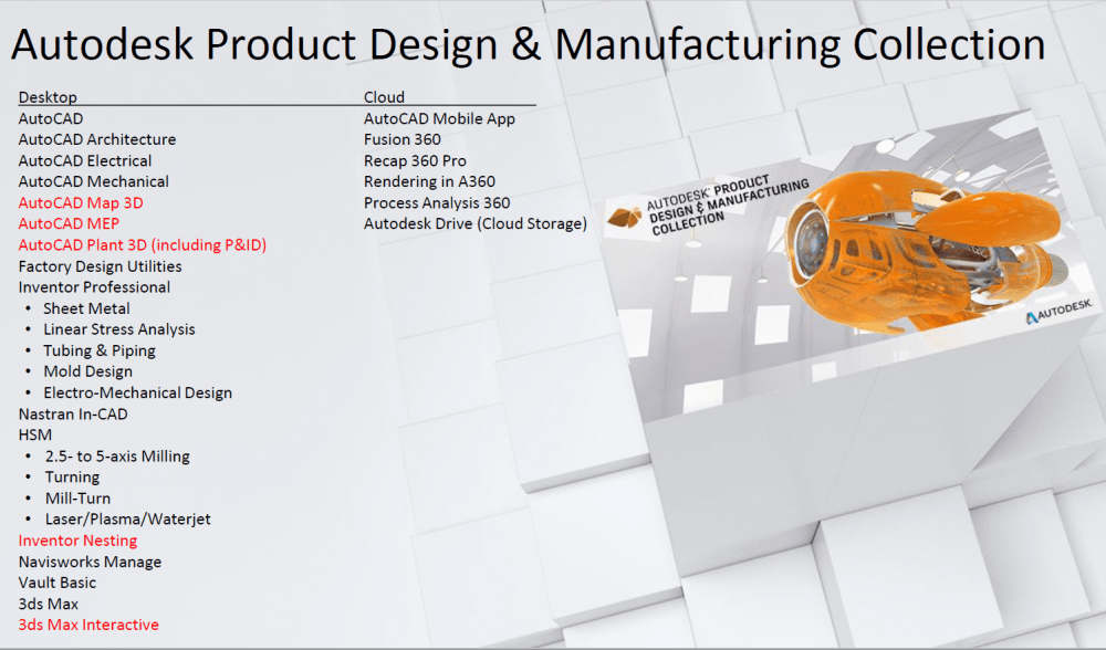 product design and manufacturing collection list of included software