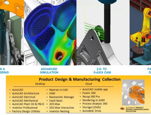 Autodesk Design and Manufacturing Webinar Series