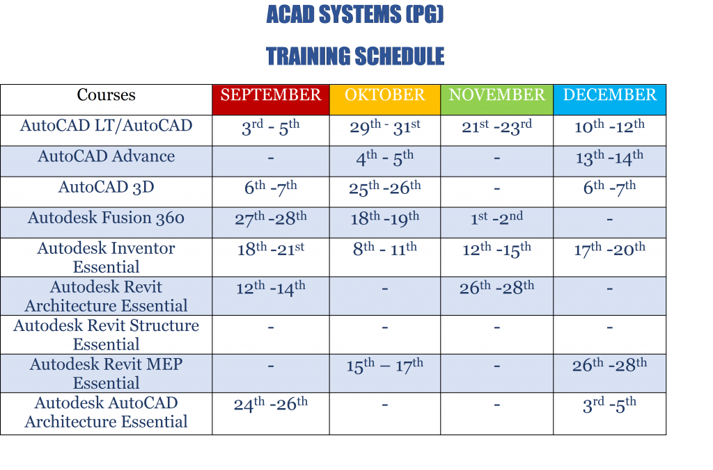 Acad PG training schedule sept to dec 2018