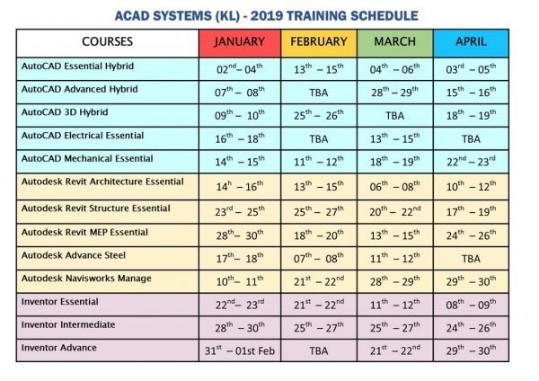 ACAD KL 2019 Q1 Training Schedule