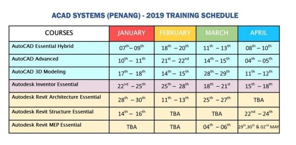 ACAD PG 2019 Q1 training Schedule