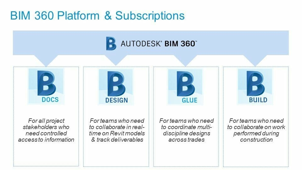 BIM 360 platforms and subscriptions