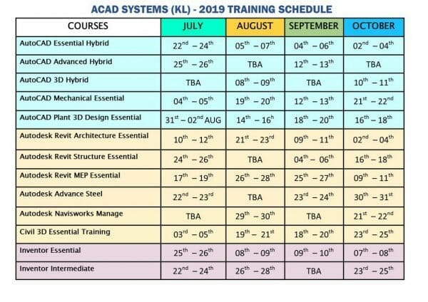 ACAD KL Training Schedule July to Oct