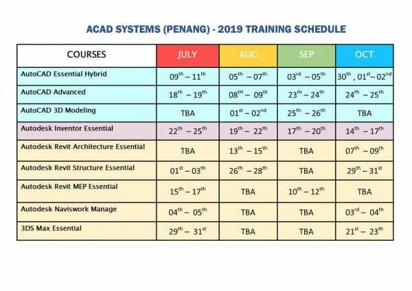 ACAD PG Training Schedule July to Oct