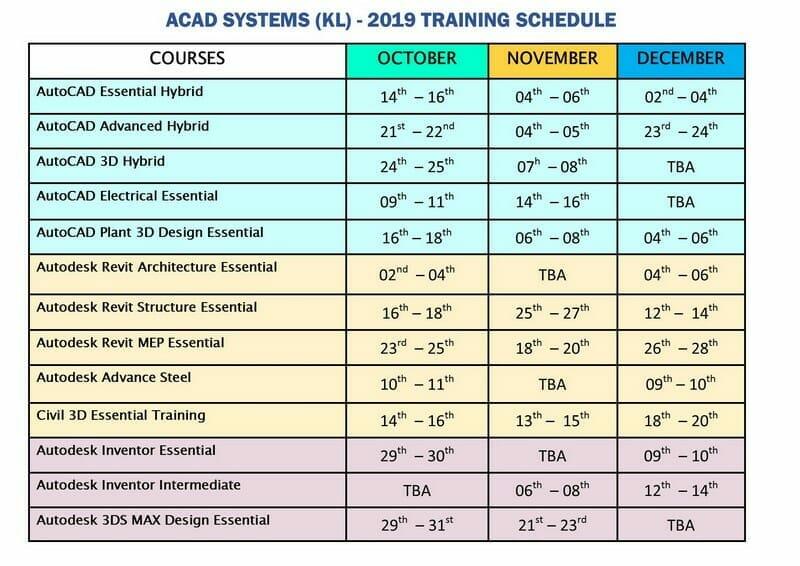 Acad KL Training Schedule Oct to Dec 2019