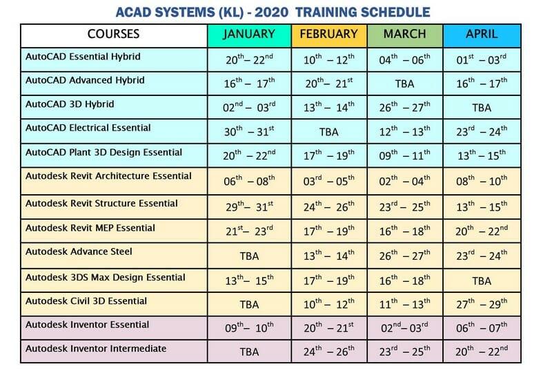 ACAD KL training Schedule JAN to APR 2020