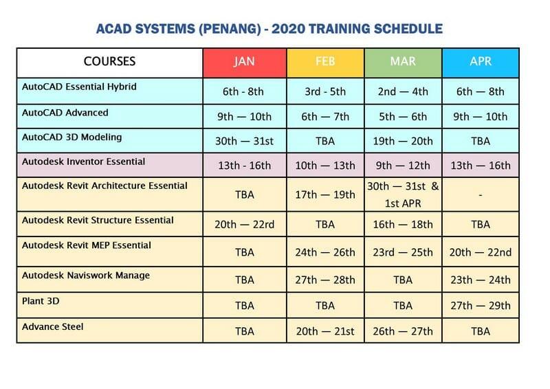 ACAD Penang training Schedule JAN to APR 2020