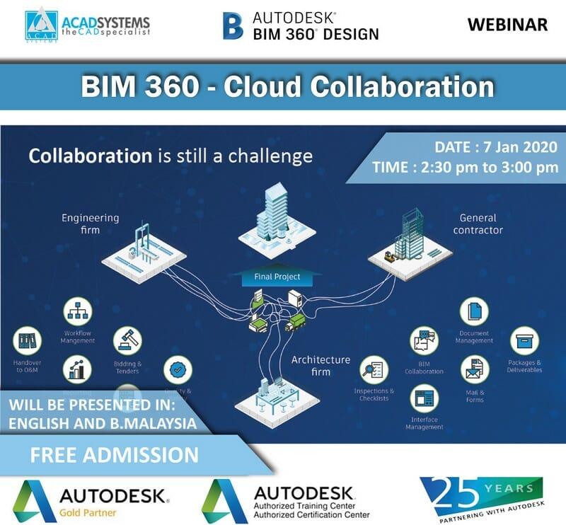Bim 360 Construction Management Acad Systems Autodesk Gold Partner Training Certification Center